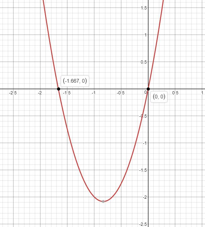 Name:  graph.PNG Views: 28 Size:  44.4 KB