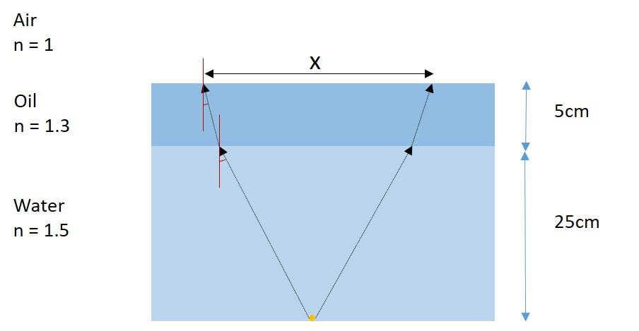 Name:  Diagram 1.png Views: 36 Size:  76.6 KB