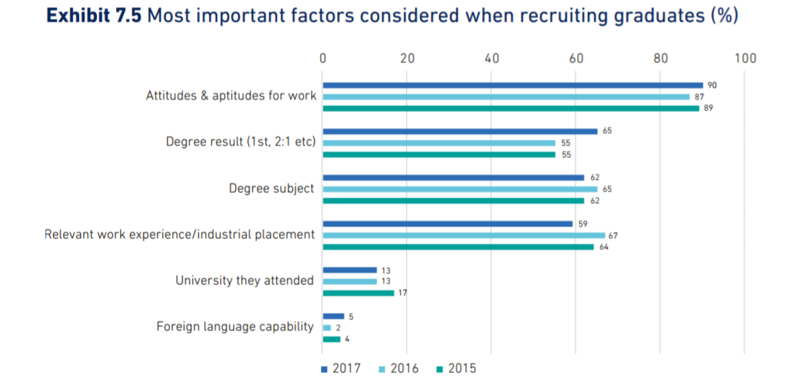 Name:  Exhibit 7.5 - factors for grad recruitment.png Views: 84 Size:  98.9 KB