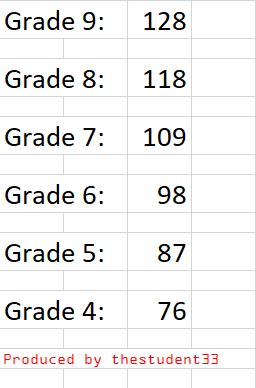 Ib Grade Boundaries 2019