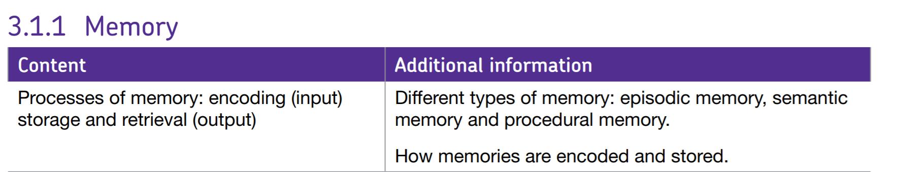 Name:  memory.PNG Views: 24 Size:  117.1 KB