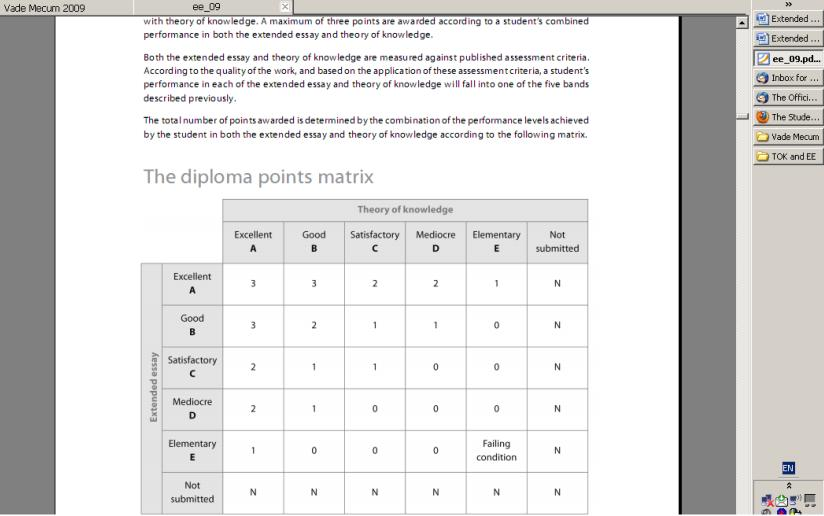Extended essay tok matrix