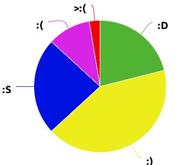 Name:  meta-chart (4).png Views: 42 Size:  18.9 KB