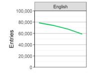 Name:  English drop.PNG Views: 64 Size:  12.9 KB