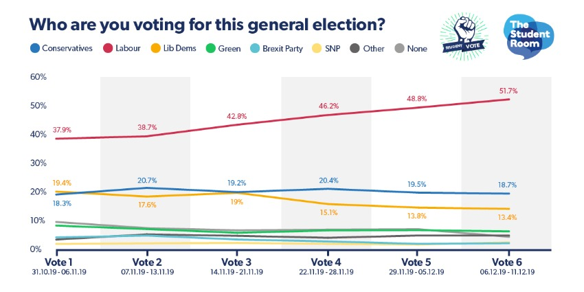Name:  poll of polls with percentages.jpg Views: 28 Size:  60.3 KB
