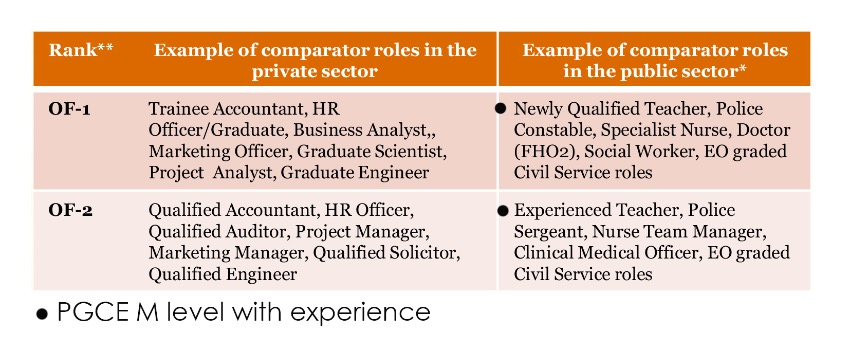 Name:  comparator roles.jpg Views: 6 Size:  92.9 KB