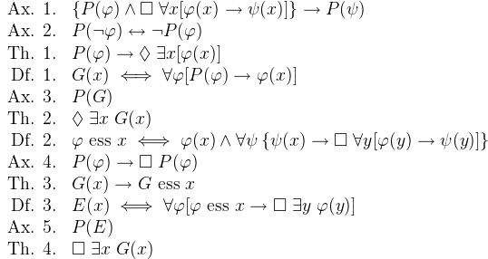 \begin{array}{rl} \text{Ax. 1.} & \left\{P(\varphi) \wedge \Box \; \forall x[\varphi(x) \to \psi(x)]\right\} \to P(\psi) \\ \text{Ax. 2.} & P(\neg \varphi) \leftrightarrow \neg P(\varphi) \\ \text{Th. 1.} & P(\varphi) \to \Diamond \; \exists x[\varphi(x)] \\ \text{Df. 1.} & G(x) \iff \forall \varphi [P(\varphi) \to \varphi(x)] \\ \text{Ax. 3.} & P(G) \\ \text{Th. 2.} & \Diamond \; \exists x \; G(x) \\ \text{Df. 2.} & \varphi \text{ ess } x \iff \varphi(x) \wedge \forall \psi \left\{\psi(x) \to \Box \; \forall y[\varphi(y) \to \psi(y)]\right\} \\ \text{Ax. 4.} & P(\varphi) \to \Box \; P(\varphi) \\ \text{Th. 3.} & G(x) \to G \text{ ess } x \\ \text{Df. 3.} & E(x) \iff \forall \varphi[\varphi \text{ ess } x \to \Box \; \exists y \; \varphi(y)] \\ \text{Ax. 5.} & P(E) \\ \text{Th. 4.} & \Box \; \exists x \; G(x) \end{array}