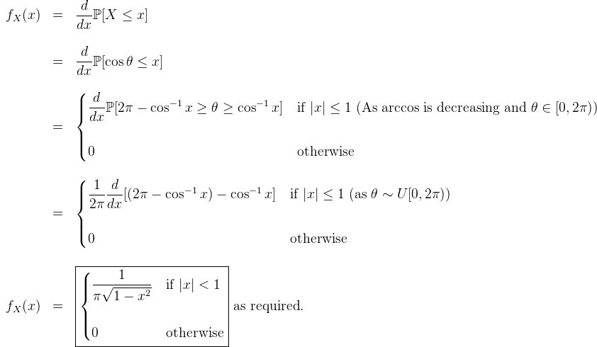 \begin{array}{lcl}  f_X(x) &=& \dfrac{d}{dx}\mathbb{P}[X\leq x] \  \  &=& \dfrac{d}{dx} \mathbb{P}[\cos \theta \leq x]\  \  &=& \begin{cases} \dfrac{d}{dx}\mathbb{P} [2\pi - \cos^{-1} x \geq \theta \geq \cos^{-1}x] & \text{if} \ |x|\leq 1 \ (\text{As arccos is decreasing and} \ \theta \in [0,2\pi))\ \ 0 & \text{otherwise} \end{cases} \  \  &=& \begin{cases} \dfrac{1}{2\pi} \dfrac{d}{dx} [(2\pi - \cos^{-1}x) - \cos^{-1}x]  & \text{if} \ |x|\leq 1 \ (\text{as} \ \theta \sim U[0,2\pi) )   \ \ 0 & \text{otherwise} \end{cases} \  \  f_X(x) &=&  \boxed{\begin{cases} \dfrac{1}{\pi \sqrt{1-x^2}}  & \text{if} \ |x| < 1   \ \ 0 & \text{otherwise} \end{cases}} \ \text{as required}.   \end{array}
