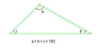 Image:Angles in a triangle.jpg
