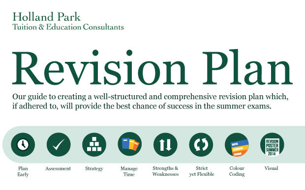 File:Holland Park Revision Guide Small.jpg