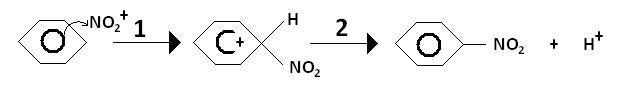 File:Nitration mechanism.JPG