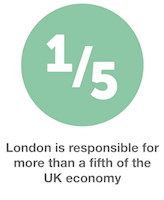 File:London Hire stats-22-fifth-economy-22.png