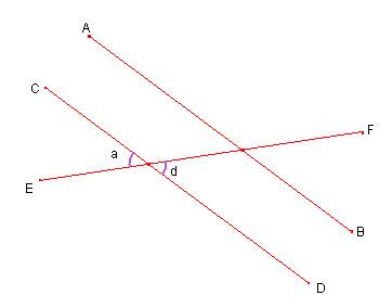 File:Vertically opposite angles diagram.jpg