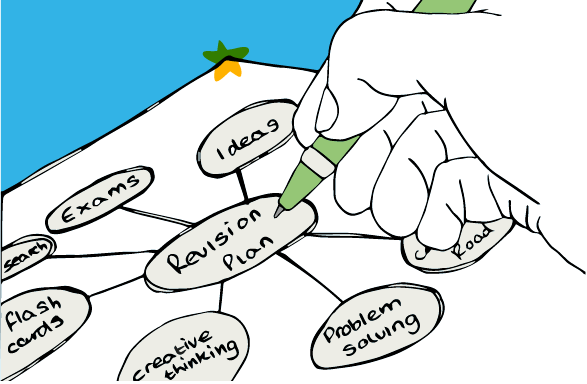 File:Mind-map.png