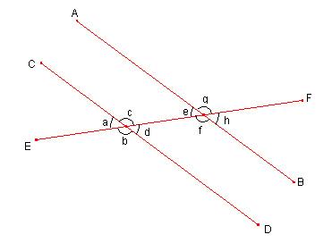 File:Basic parallel line angles diagram.jpg