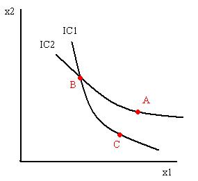 File:IC-Economics.JPG