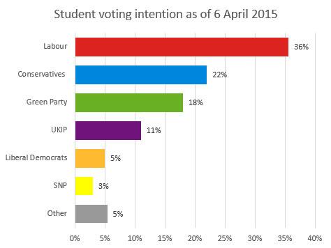 File:Student-votes-0604.jpg