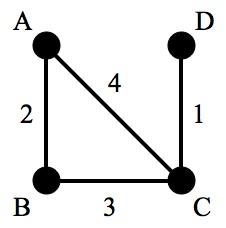 File:Simple graph.jpg