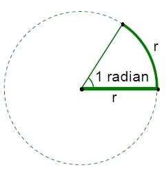 File:Rad1.jpg