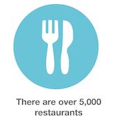 File:London Hire stats-11-restaurants.jpg