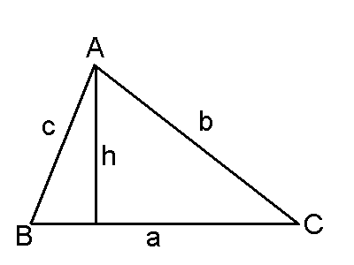 File:Area Of A Triangle.PNG