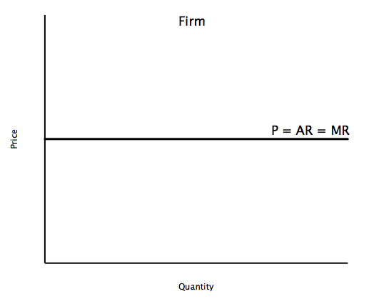 File:Firm price.jpg