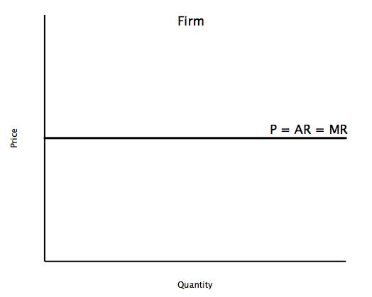 File:Firm price.jpg