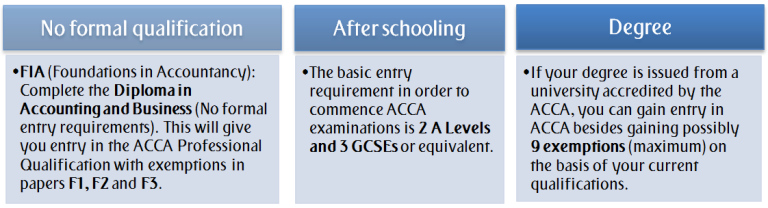 File:ACCA-entry-routes.png