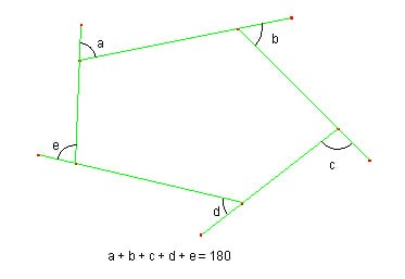 Image:Exterior angles of a polygon.jpg