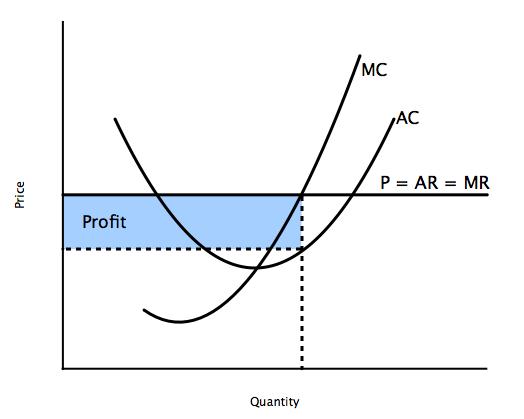 File:PC profit.jpg
