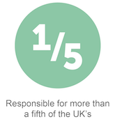 File:London Hire stats-22.png