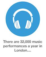 File:London Hire stats-14-32000-music.jpg