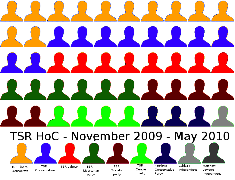 File:TSR HoC election2.png