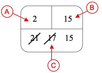 File:Dijkstra label.jpg