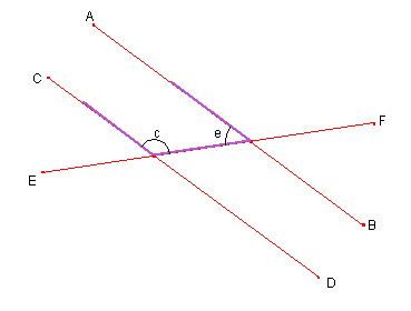 File:Allied angles diagram.jpg