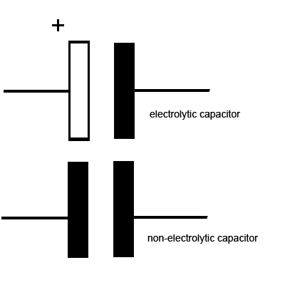 File:Capacitors symbols.jpg