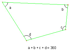 Image:Angles in a quadrilateral.jpg