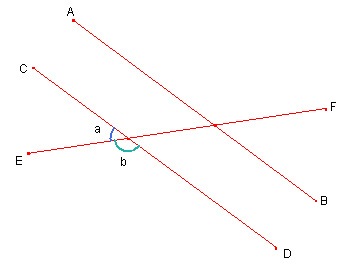 File:Adjacent angles diagram.jpg