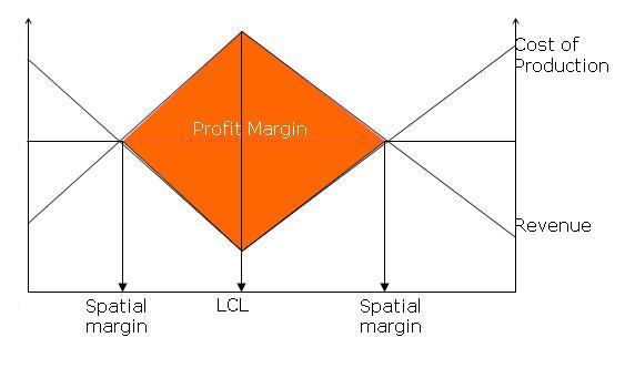 File:Variable costs variable sales.JPG