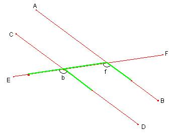 File:Corresponding angles diagram.jpg