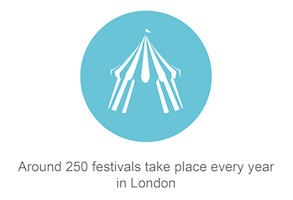 File:London Hire stats-41.png