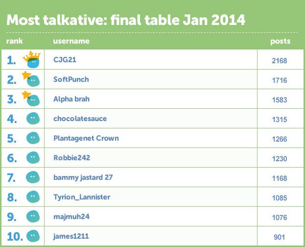 File:Jan2014final.jpg