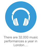 File:London Hire stats-14.png