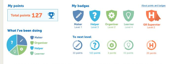 File:Badges and Points.JPG