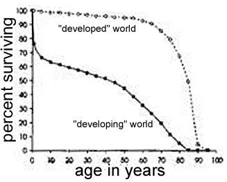 File:Population growth graph.jpg