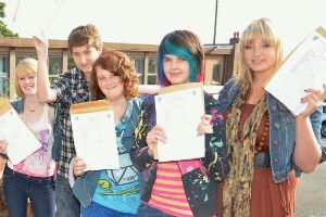 File:GCSE results 2015.jpg