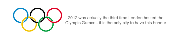 File:London-Hire-stats-olympics.png