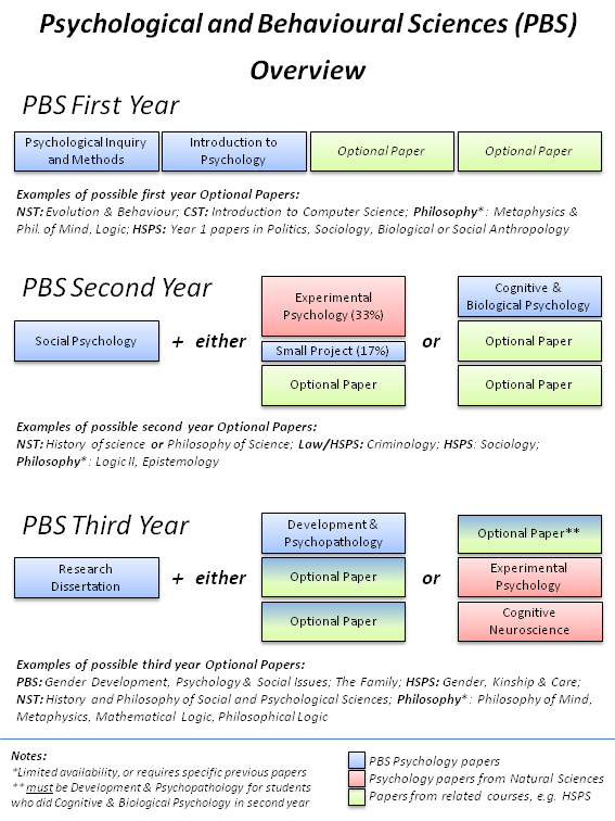 File:PBSDiagramWebVersion22ndMarch2012-1-.png