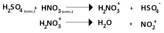 File:Nitration mixture.JPG