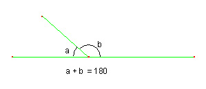 File:Angles on a straightline.jpg